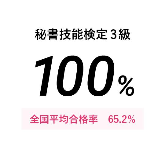 秘書技能検定3級