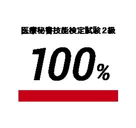 医療秘書技能検定試験2級