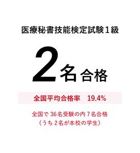 医療秘書技能検定試験1級