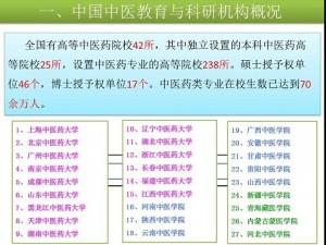 03.劉堂義老師PPT:中国中医教育機関
